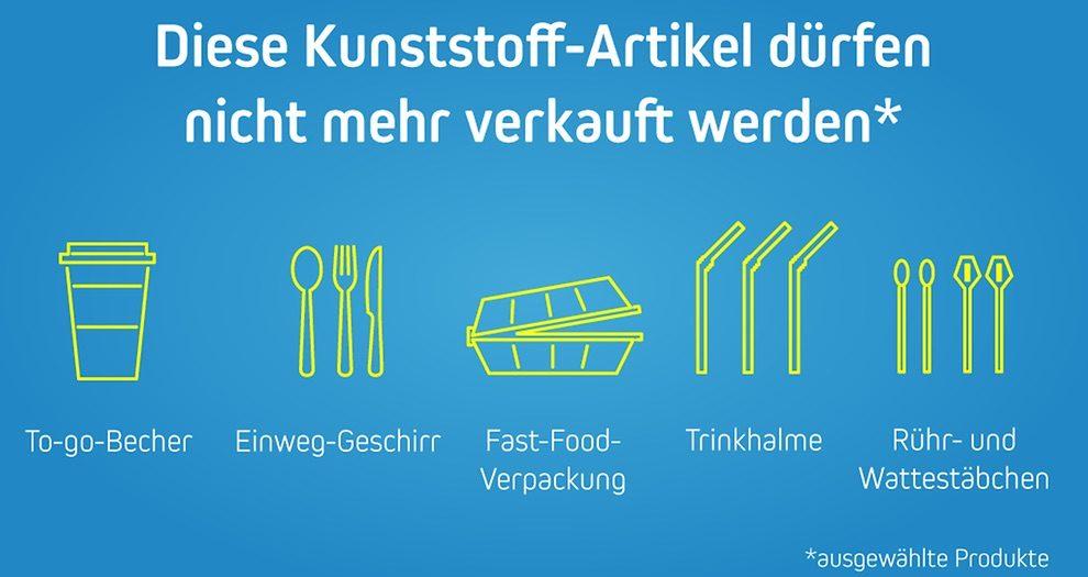 EU Plastik Verbot